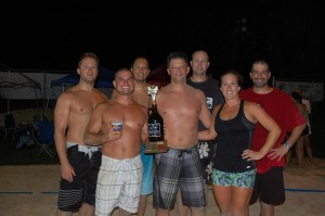 2015 growler champions