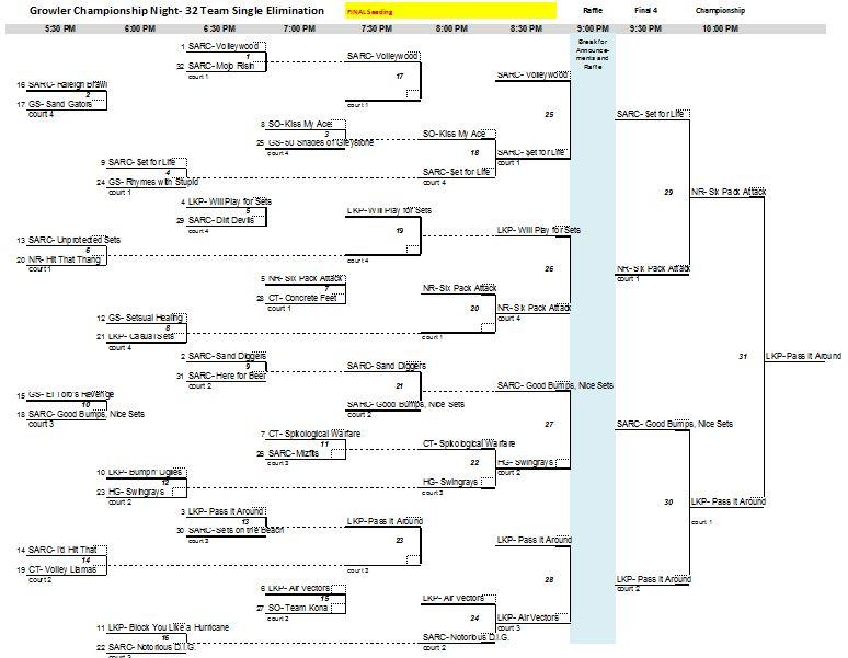final-bracket-winner