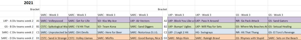 2021 Growler Beach Volleyball Tournament Schedule